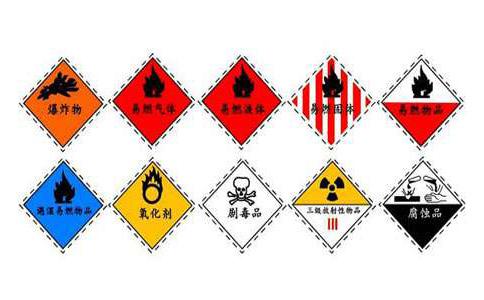 2015最新《危險化學品目錄(2015版)》