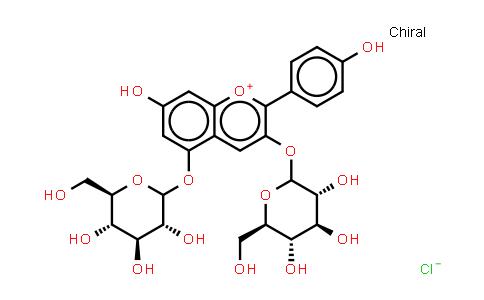 Pelargonin chloride